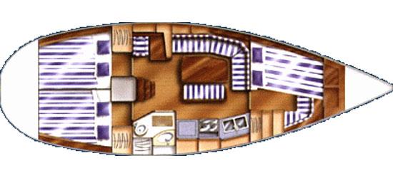 diseño Dufour 36